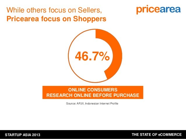 While others focus on Sellers, Pricearea focus on Shoppers  46.7% ONLINE CONSUMERS RESEARCH ONLINE BEFORE PURCHASE Source:...