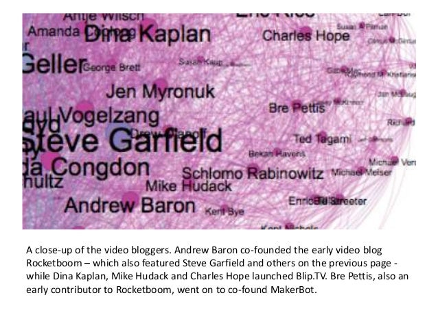 Below and to the left of the video bloggers are various people who have been Internet leaders for many years, including JD...