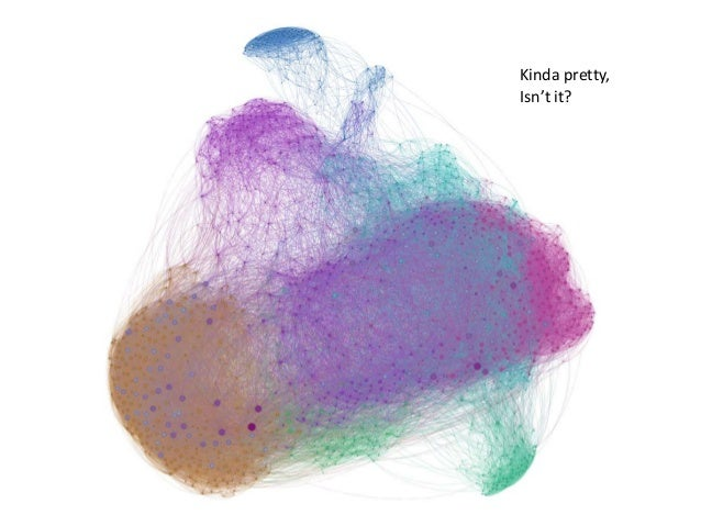 Here it is with all of my friend's names. 1,785 people with more than 37,000 connections between each other. And it turns ...