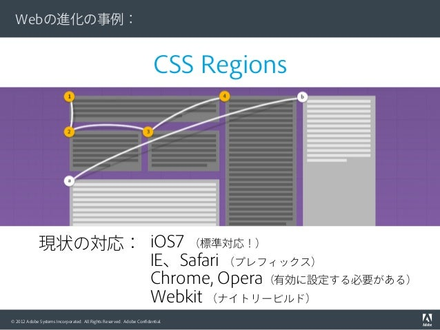 © 2012 Adobe Systems Incorporated. All Rights Reserved. Adobe Confidential. CSS Regions Webの進化の事例: 現状の対応: iOS7 (標準対応!) IE、S...