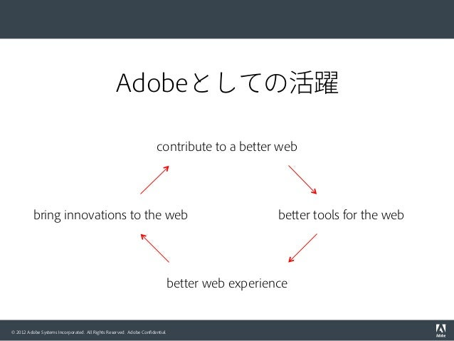 © 2012 Adobe Systems Incorporated. All Rights Reserved. Adobe Confidential. Adobeとしての活躍 contribute to a better web better w...