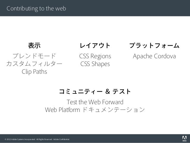 © 2012 Adobe Systems Incorporated. All Rights Reserved. Adobe Confidential. Contributing to the web 表示 ブレンドモード カスタムフィルター Cl...