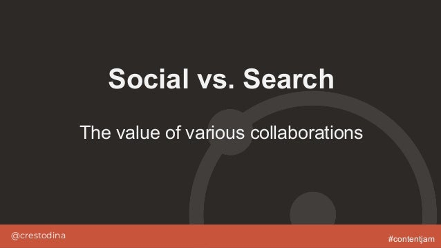 @crestodina #contentjam Social vs. Search The value of various collaborations