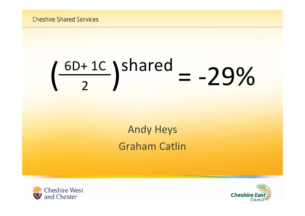 shared (   6D+ 1C       2      )            = ‐29%               Andy Heys              Graham Catlin