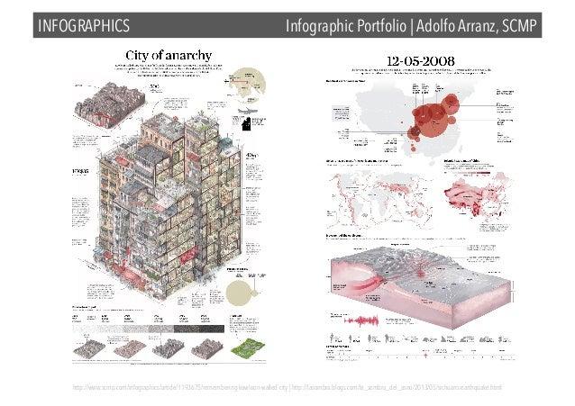 INFOGRAPHICS  Infographic Portfolio | Adolfo Arranz, SCMP  http://www.scmp.com/infographics/article/1193675/remembering-ko...
