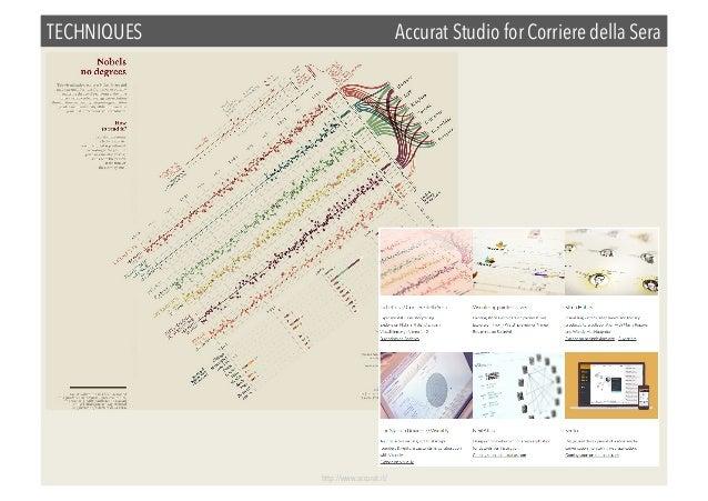 TECHNIQUES  Accurat Studio for Corriere della Sera  http://www.accurat.it/