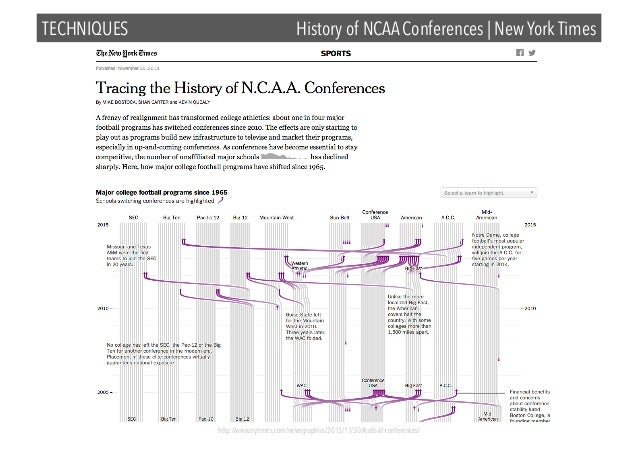 TECHNIQUES  History of NCAA Conferences | New York Times  http://www.nytimes.com/newsgraphics/2013/11/30/football-conferen...