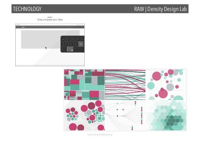 TECHNOLOGY  RAW | Density Design Lab  http://raw.densitydesign.org/