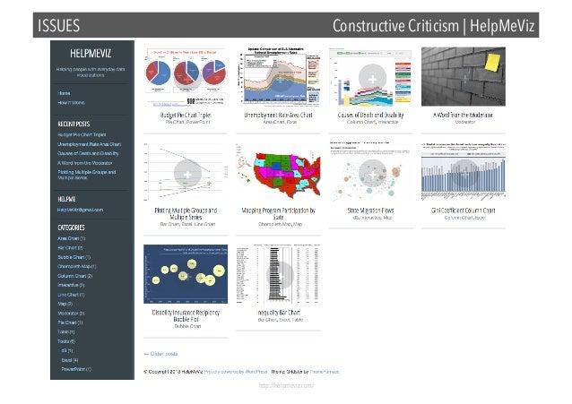 ISSUES  Constructive Criticism | HelpMeViz  http://helpmeviz.com/