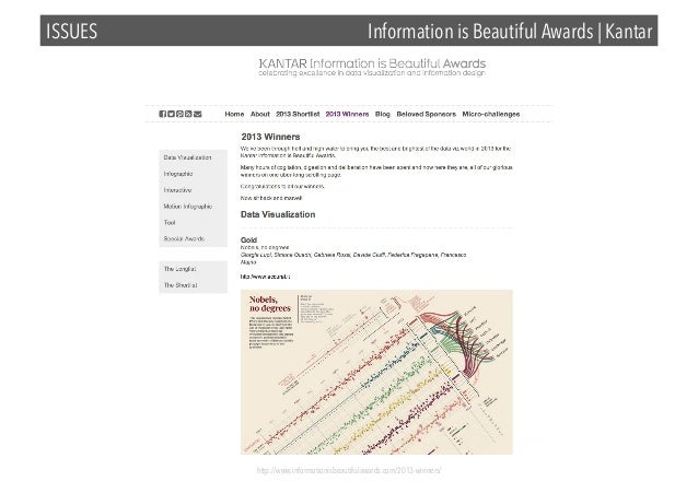 ISSUES  Information is Beautiful Awards | Kantar  http://www.informationisbeautifulawards.com/2013-winners/