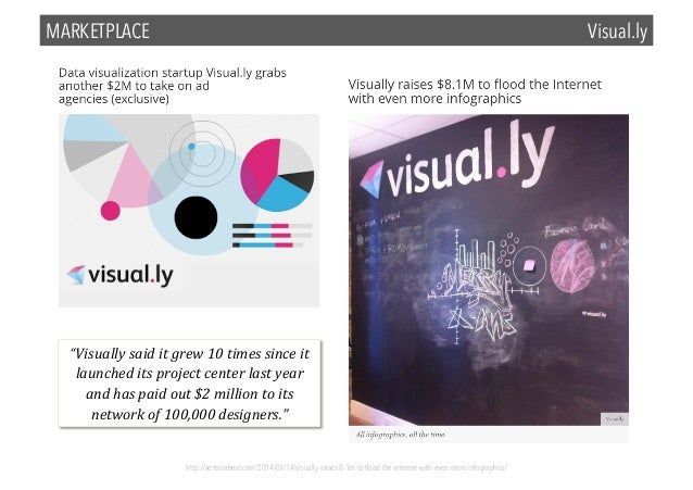 """MARKETPLACE  Visual.ly  """"Visually  said  it  grew  10  times  since  it   launched  its  project  ce..."""