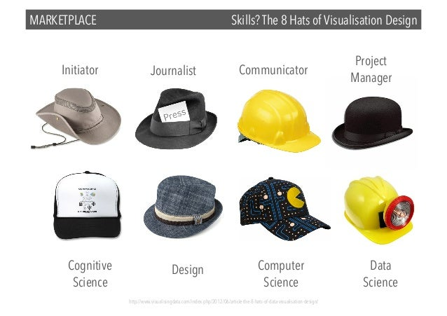 MARKETPLACE Initiator  Cognitive Science  Skills? The 8 Hats of Visualisation Design Journalist  Design  Communicator  Com...
