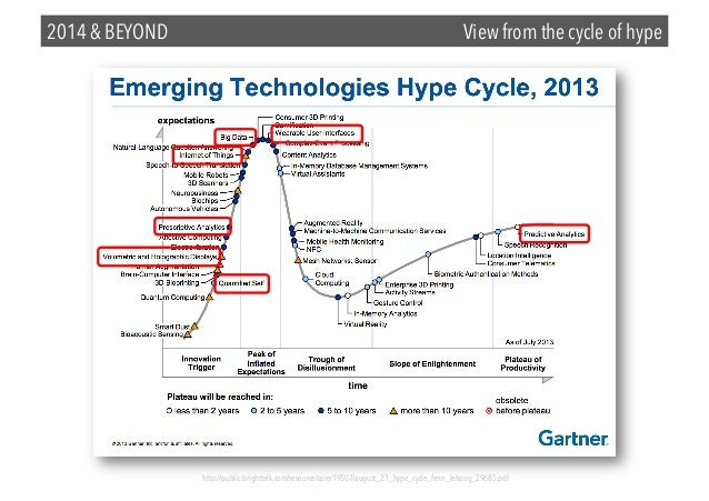 2014 & BEYOND  View from the cycle of hype  http://public.brighttalk.com/resource/core/19507/august_21_hype_cycle_fenn_leh...