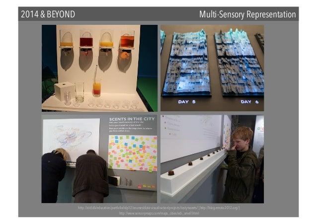 2014 & BEYOND  Multi-Sensory Representation  http://ciid.dk/education/portfolio/idp12/courses/data-visualisation/projects/...