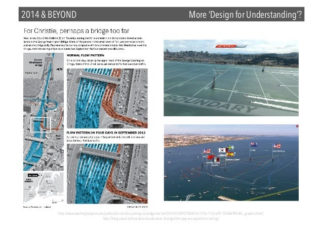 2014 & BEYOND  More 'Design for Understanding'?  http://www.washingtonpost.com/politics/for-christie-perhaps-a-bridge-too-...