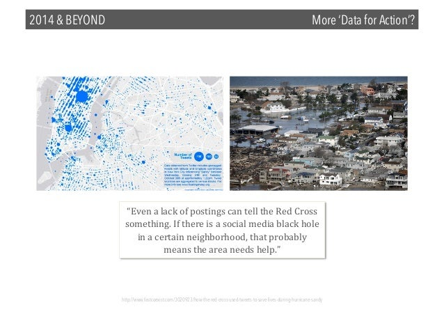 """2014 & BEYOND  More 'Data for Action'?  """"Even  a  lack  of  postings  can  tell  the  Red  Cross   som..."""