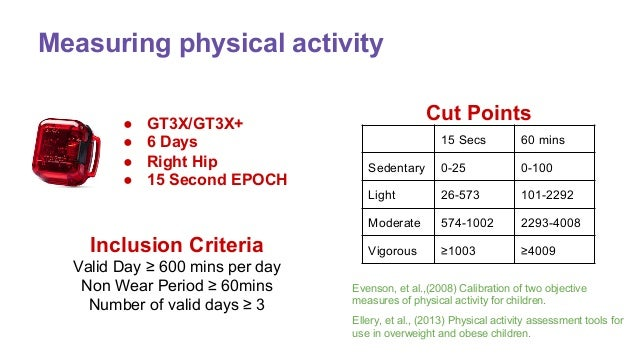 Physical activity levels of obese children attending a ...