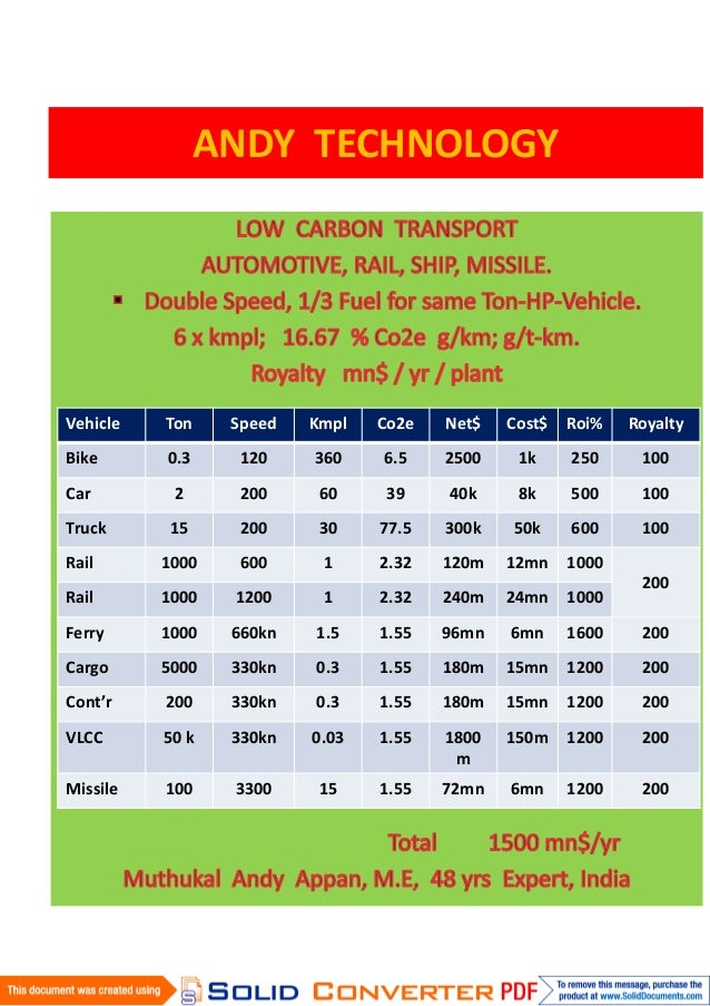 ANDY TECHNOLOGYVehicle Ton Speed Kmpl Co2e Net$ Cost$ Roi% RoyaltyBike 0.3 120 360 6.5 2500 1k 250 100Car 2 200 60 39 40k ...