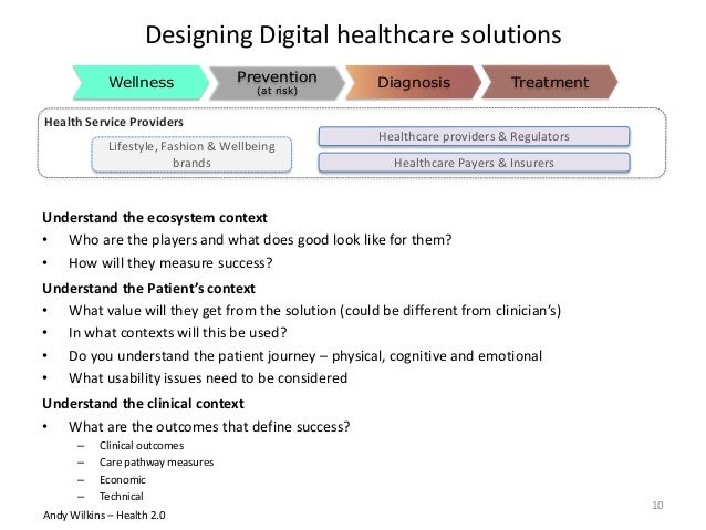 Designing Digital healthcare solutions Understand the ecosystem context • Who are the players and what does good look like...