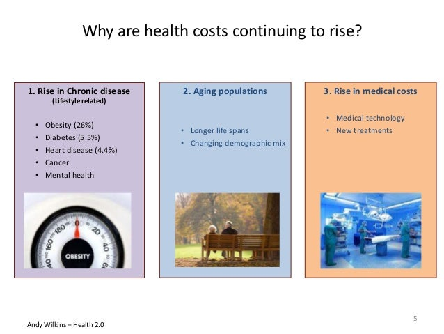 Why are health costs continuing to rise? 1. Rise in Chronic disease (Lifestyle related) • Obesity (26%) • Diabetes (5.5%) ...
