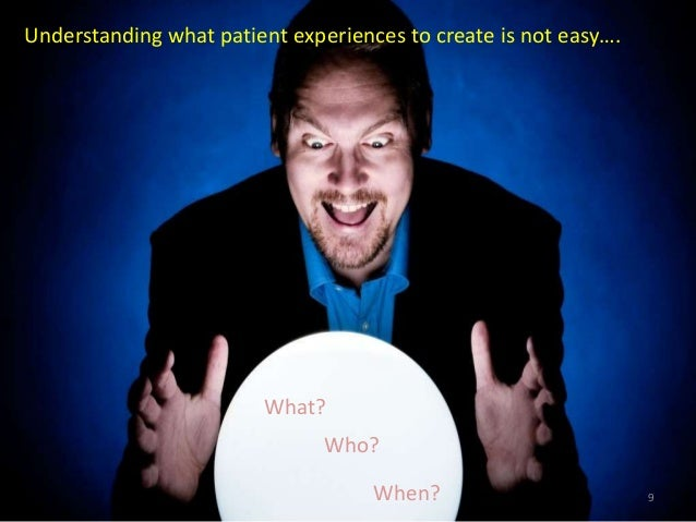 Understanding what patient experiences to create is not easy…. What? Who? When? 9