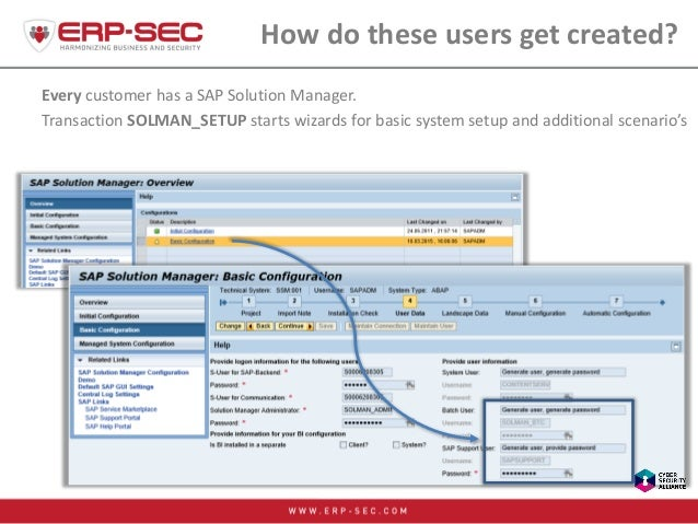 How do these users get created? Every customer has a SAP Solution Manager. Transaction SOLMAN_SETUP starts wizards for bas...
