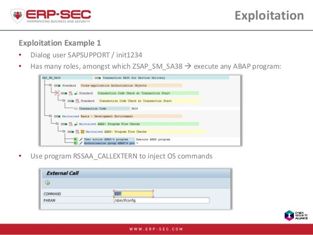 Exploitation Exploitation Example 1 • Dialog user SAPSUPPORT / init1234 • Has many roles, amongst which ZSAP_SM_SA38  exe...
