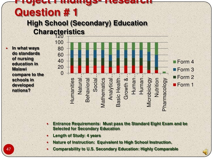 """""""faculty needs assessment of the college Nursing faculty qualifications and roles master's degrees in other fields, had significantly higher needs than those with master's in nursing."""