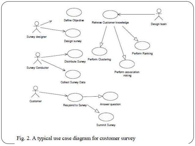 data preprocessing in data mining pdf