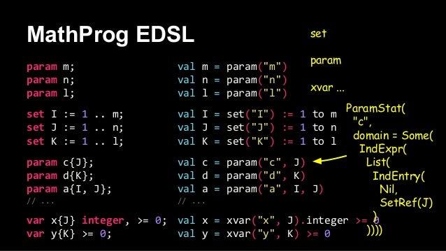 MathProg EDSL param m; param n; param l; set I := 1 .. m; set J := 1 .. n; set K := 1 .. l; param c{J}; param d{K}; param ...