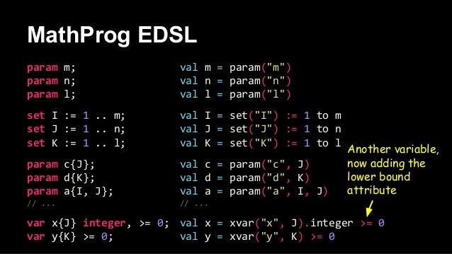 "val m = param(""m"") val n = param(""n"") val l = param(""l"") val I = set(""I"") := 1 to m val J = set(""J"") := 1 to n val K = set..."