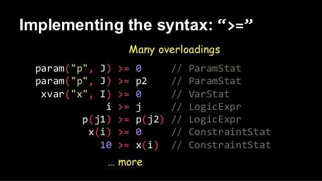 """Implementing the syntax: """">="""" param(""""p"""", J) >= 0 // ParamStat param(""""p"""", J) >= p2 // ParamStat xvar(""""x"""", I) >= 0 // VarSta..."""