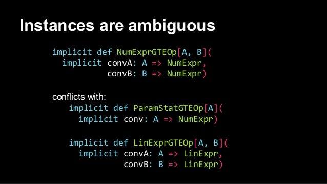 implicit def NumExprGTEOp[A, B]( implicit convA: A => NumExpr, convB: B => NumExpr) conflicts with: implicit def ParamStat...