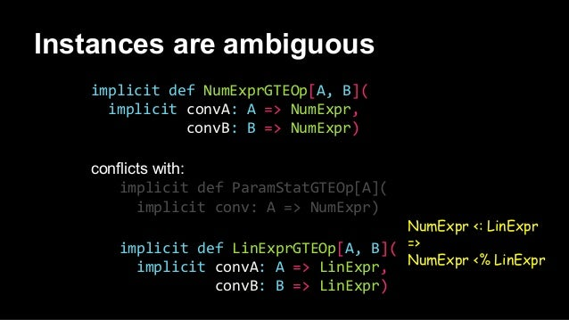 Instances are ambiguous implicit def NumExprGTEOp[A, B]( implicit convA: A => NumExpr, convB: B => NumExpr) conflicts with...