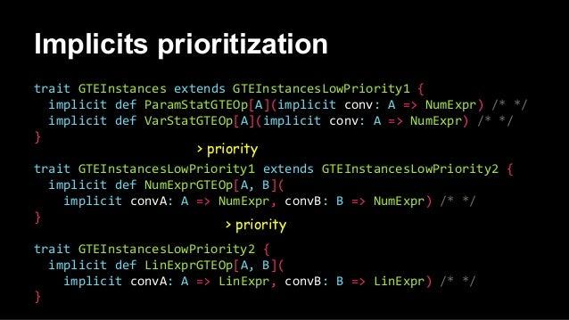 Implicits prioritization trait GTEInstances extends GTEInstancesLowPriority1 { implicit def ParamStatGTEOp[A](implicit con...