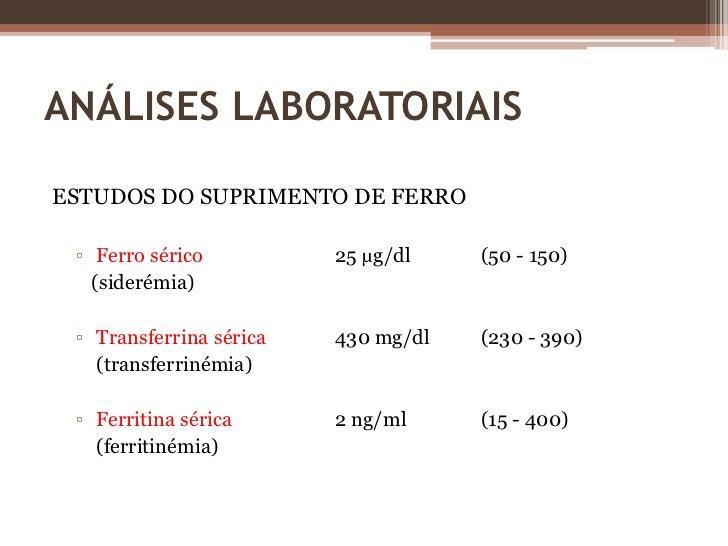 Exame de ferritina