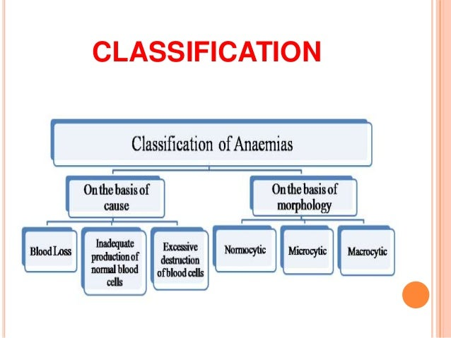 what is anemia types of anemia iron essay Feeling fatigued and weak or maybe having bizarre cravings these could be  symptoms of iron-deficiency anemia, a common nutrient deficiency, particularly.