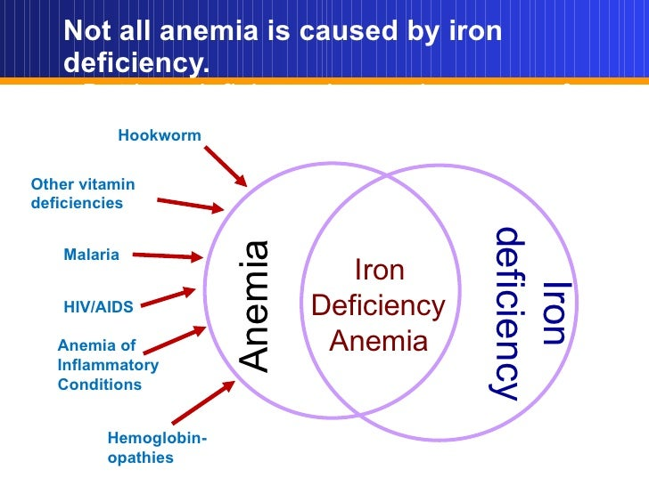 the issues of the anemia diseases in children Sickle cell disease is an inherited blood disorder some mild to moderate anemia occurs these children often suffer some of the problems may include.