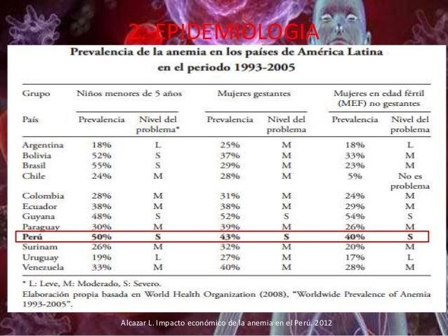 Anemia: definicion, fisiopatología, clasificación desarrollada Slide 3