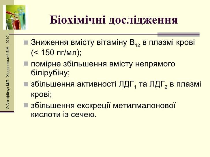 Б іохімічні дослідження <ul><li>Зниження вмісту вітаміну В 12  в плазмі крові  ( <  150 пг/мл ); </li></ul><ul><li>помірне...