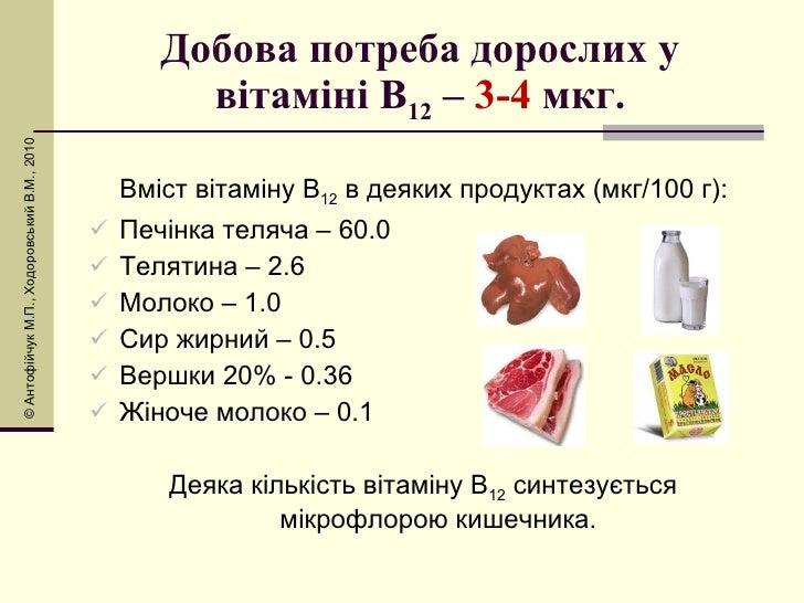 Добова потреба дорослих у вітаміні В 12  –  3-4  мкг. <ul><li>Вміст вітаміну В 12  в деяких продуктах (мкг/100 г): </li></...