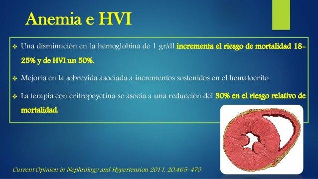 J Am Coll Cardiol 2008;52(7):501–11 Heart Failure Clin 6 (2010) 279–288