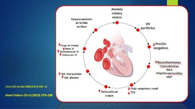 EVALUACIÓN Y DIAGNÓSTICO DE LA ANEMIA EN ERC  El estudio de la anemia en el paciente con ERC tiene como objetivo definir ...