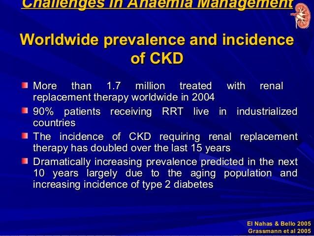 Anemia Indian Scenario In Chronic Kidney Disease Patients