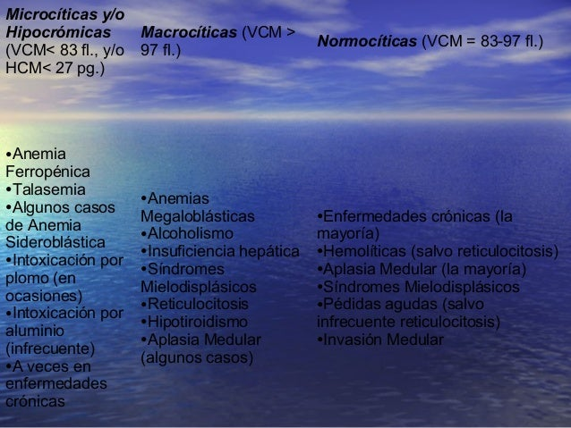 anemias 638 x 479 · jpeg