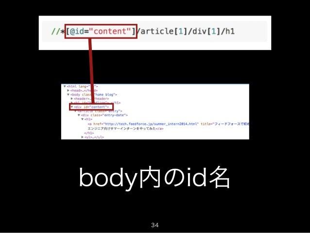 body内のid名  34
