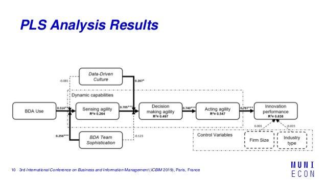 An empirical investigation on big data analytics (BDA) and ...