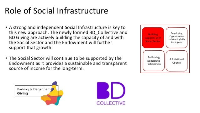 Role of Social Infrastructure • A strong and independent Social Infrastructure is key to this new approach. The newly form...