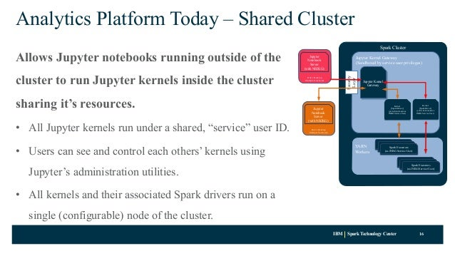 An Enterprise Analytics Platform with Jupyter Notebooks and