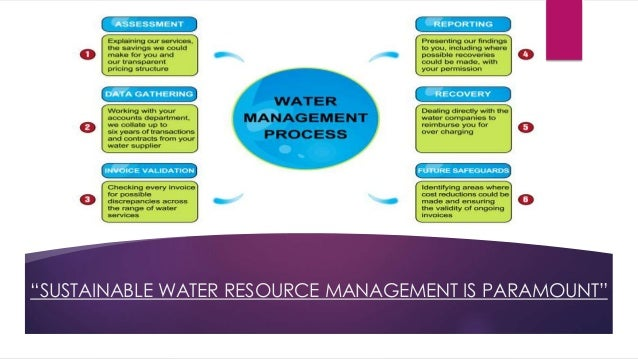 Thesis on Water